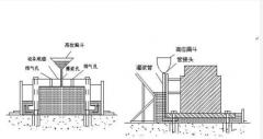 灌浆料的主要特xing分析与施工方法介绍